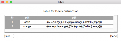 ProB ApplesOranges Table.png