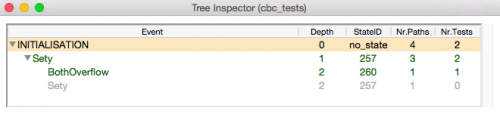CBC Test Tree Example1.png